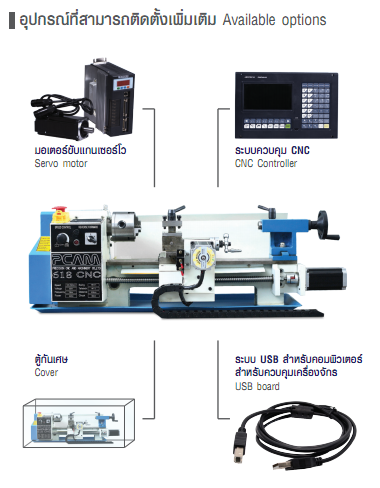 available optionsMini cnc 618
