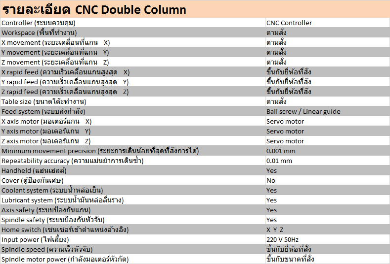 spec double column 2