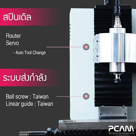 เครื่อง milling cnc 2440 spindle, ball screw, linear guide